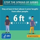 Stop the spread of germs image