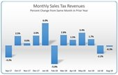 August 2018 sales tax report