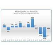 Aug sales tax report