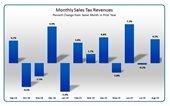 August sales tax