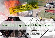 Radiology warning signs and explosion - Radiological Nuclear
