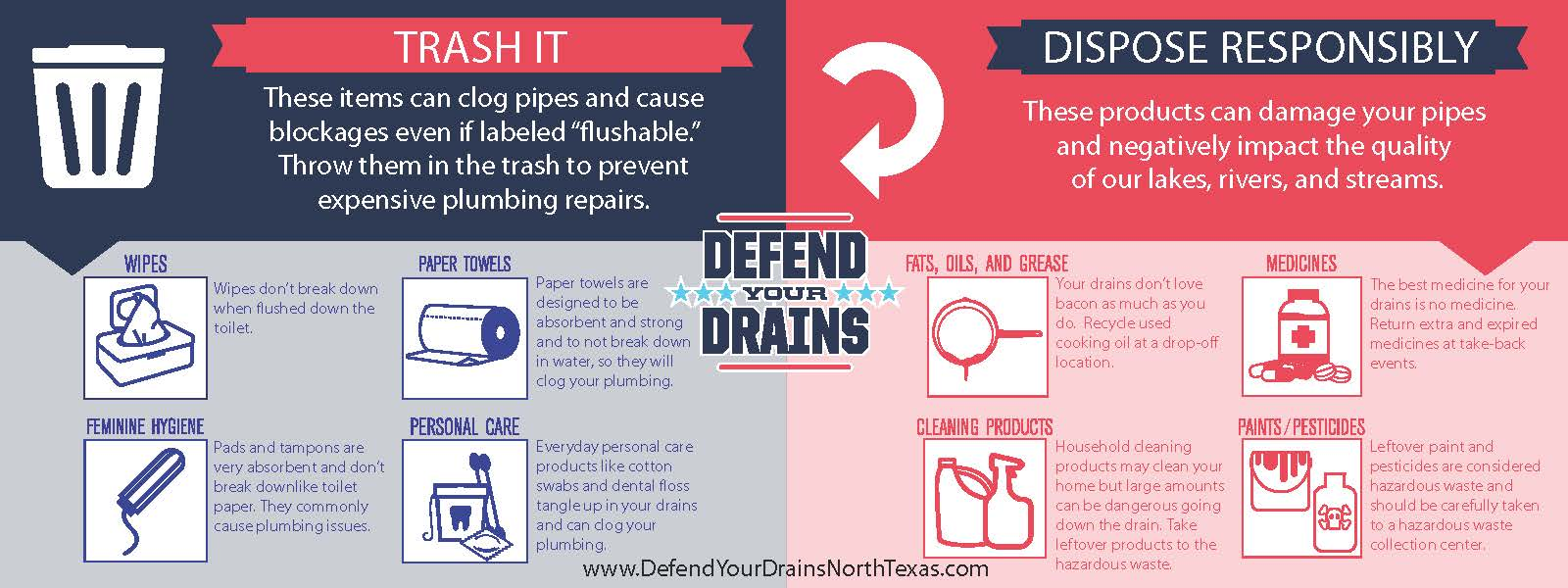 Image of a defend your drain graphic not to flush wipes